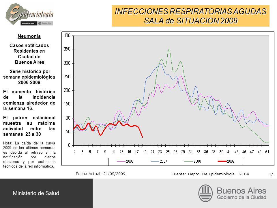 INFECCIONES RESPIRATORIAS AGUDAS SALA de SITUACION 2009 Fecha Actual 21/05/2009 Fuente: Depto. De Epidemiología. GCBA 17 Neumonia Casos notificados Re