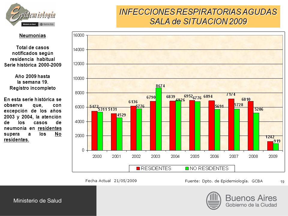 INFECCIONES RESPIRATORIAS AGUDAS SALA de SITUACION 2009 Fecha Actual 21/05/2009 Fuente: Dpto. de Epidemiología. GCBA Neumonías Total de casos notifica