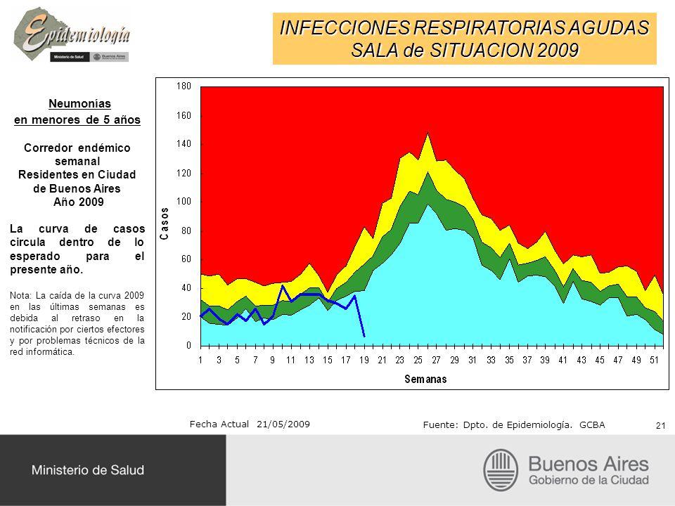 INFECCIONES RESPIRATORIAS AGUDAS SALA de SITUACION 2009 Fecha Actual 21/05/2009 Fuente: Dpto. de Epidemiología. GCBA Neumonías en menores de 5 años Co