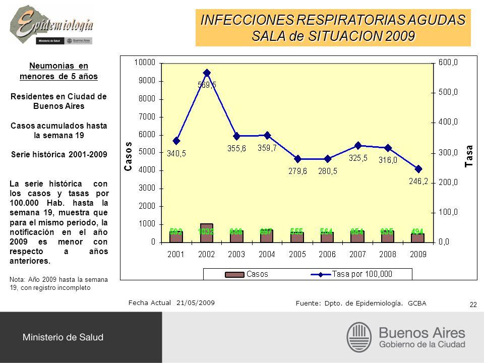 INFECCIONES RESPIRATORIAS AGUDAS SALA de SITUACION 2009 Fecha Actual 21/05/2009 Fuente: Dpto. de Epidemiología. GCBA Neumonías en menores de 5 años Re
