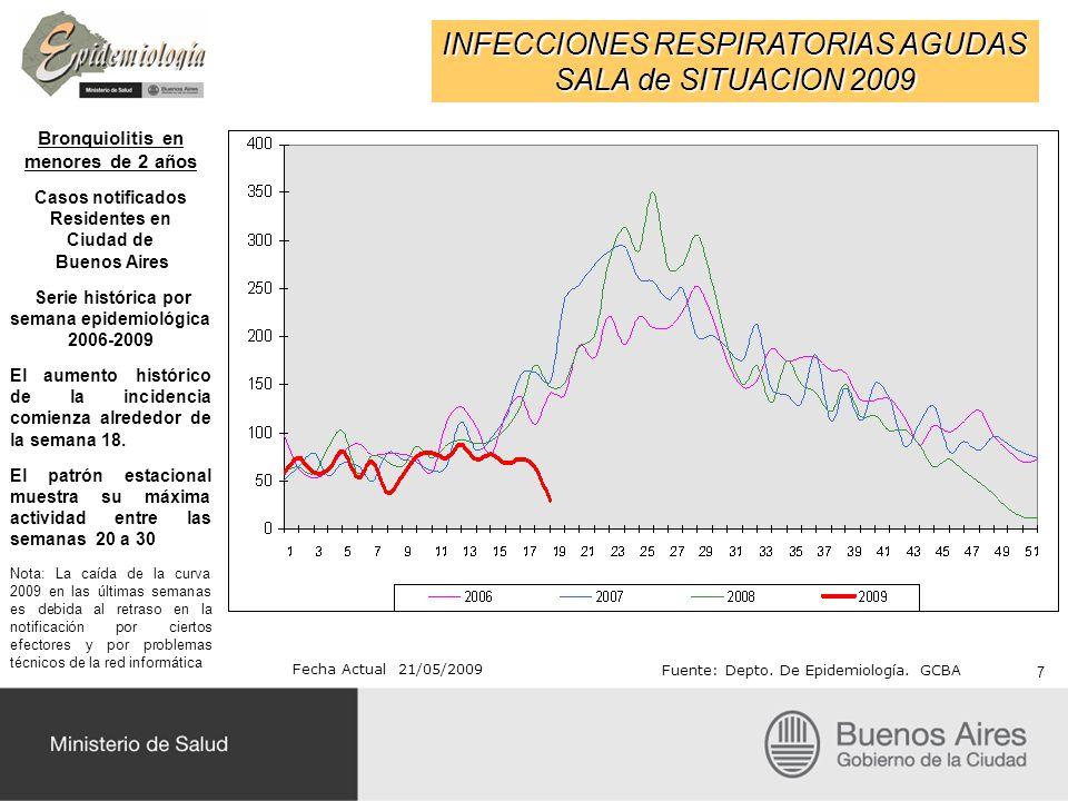 INFECCIONES RESPIRATORIAS AGUDAS SALA de SITUACION 2009 Fecha Actual 21/05/2009 Fuente: Depto. De Epidemiología. GCBA 7 Bronquiolitis en menores de 2