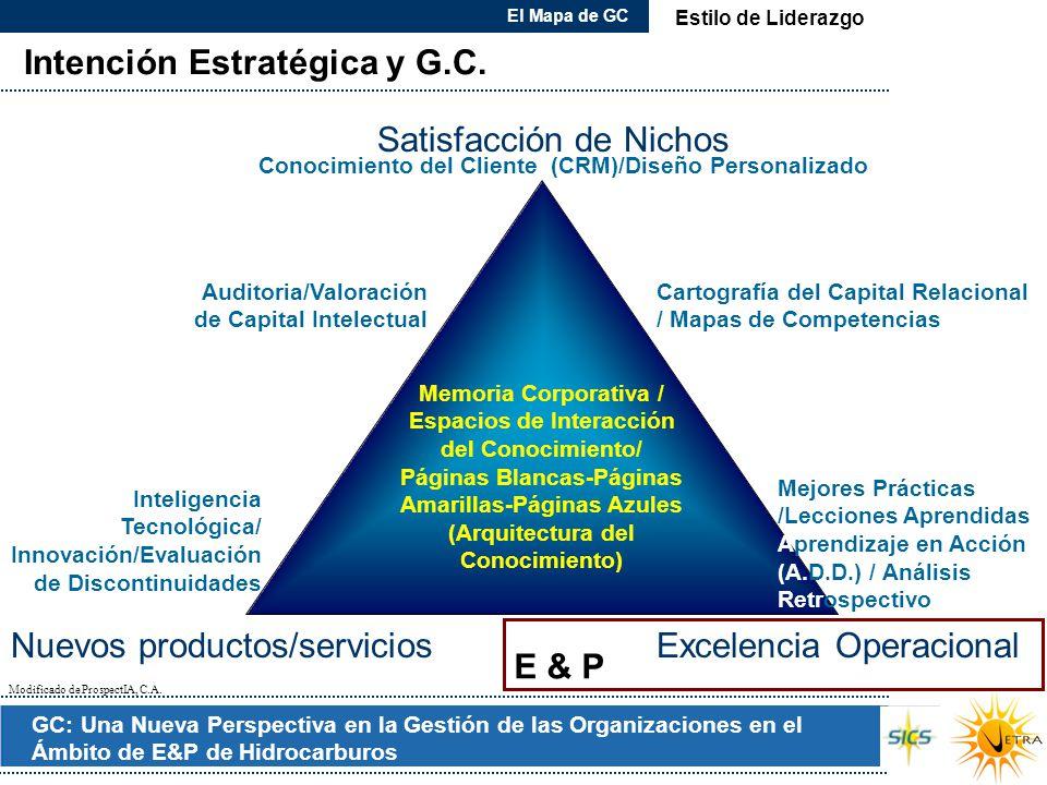 GC: Una Nueva Perspectiva en la Gestión de las Organizaciones en el Ámbito de E&P de Hidrocarburos Intención Estratégica y G.C. Nuevos productos/servi