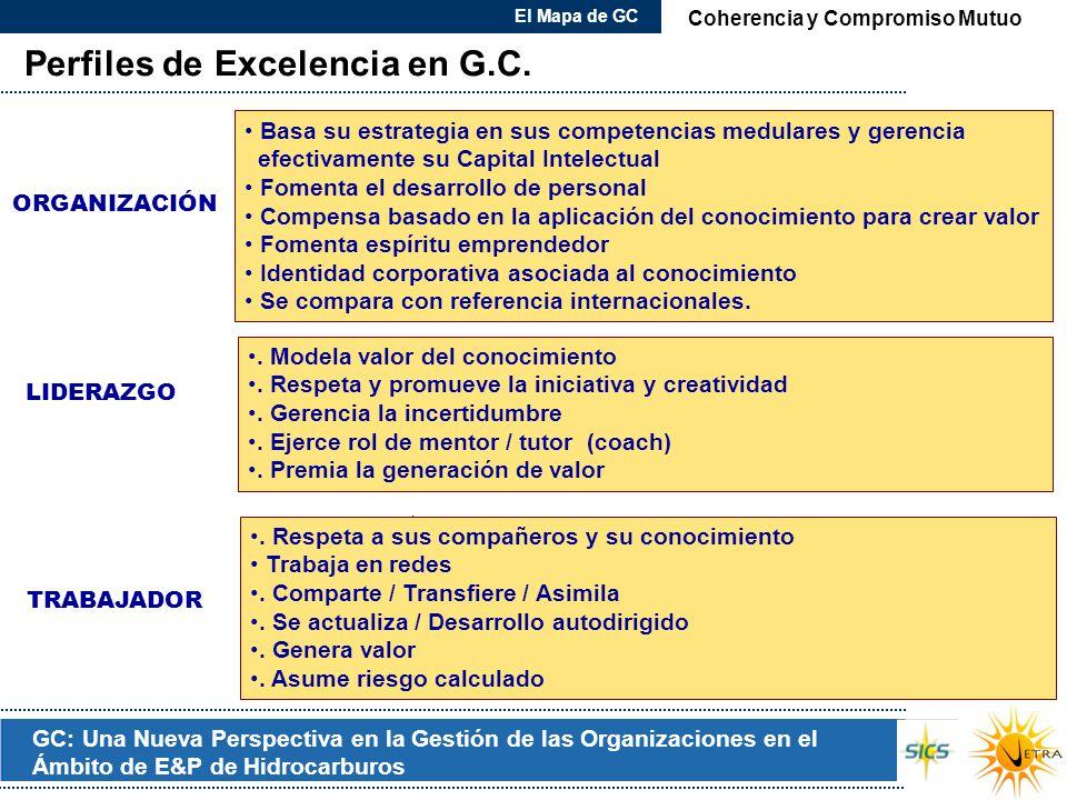 GC: Una Nueva Perspectiva en la Gestión de las Organizaciones en el Ámbito de E&P de Hidrocarburos Perfiles de Excelencia en G.C. Coherencia y Comprom