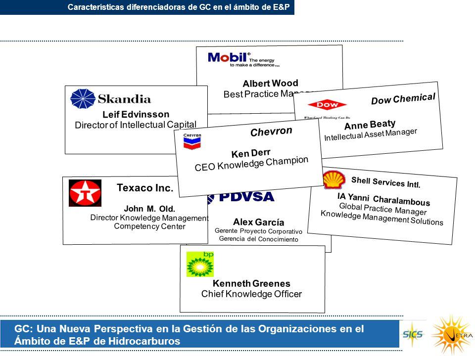 GC: Una Nueva Perspectiva en la Gestión de las Organizaciones en el Ámbito de E&P de Hidrocarburos Albert Wood Best Practice Manager Dow Chemical Anne