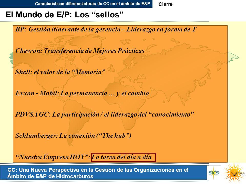 GC: Una Nueva Perspectiva en la Gestión de las Organizaciones en el Ámbito de E&P de Hidrocarburos El Mundo de E/PEl Mundo de E/P: Los sellos Caracter