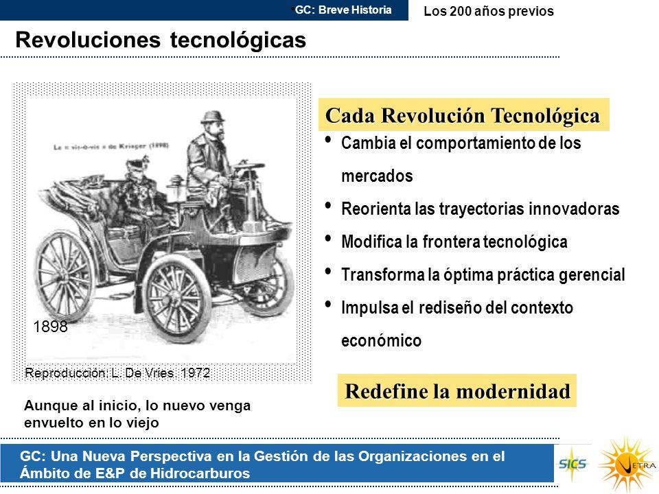 GC: Una Nueva Perspectiva en la Gestión de las Organizaciones en el Ámbito de E&P de Hidrocarburos Revoluciones tecnológicas Los 200 años previos Rede
