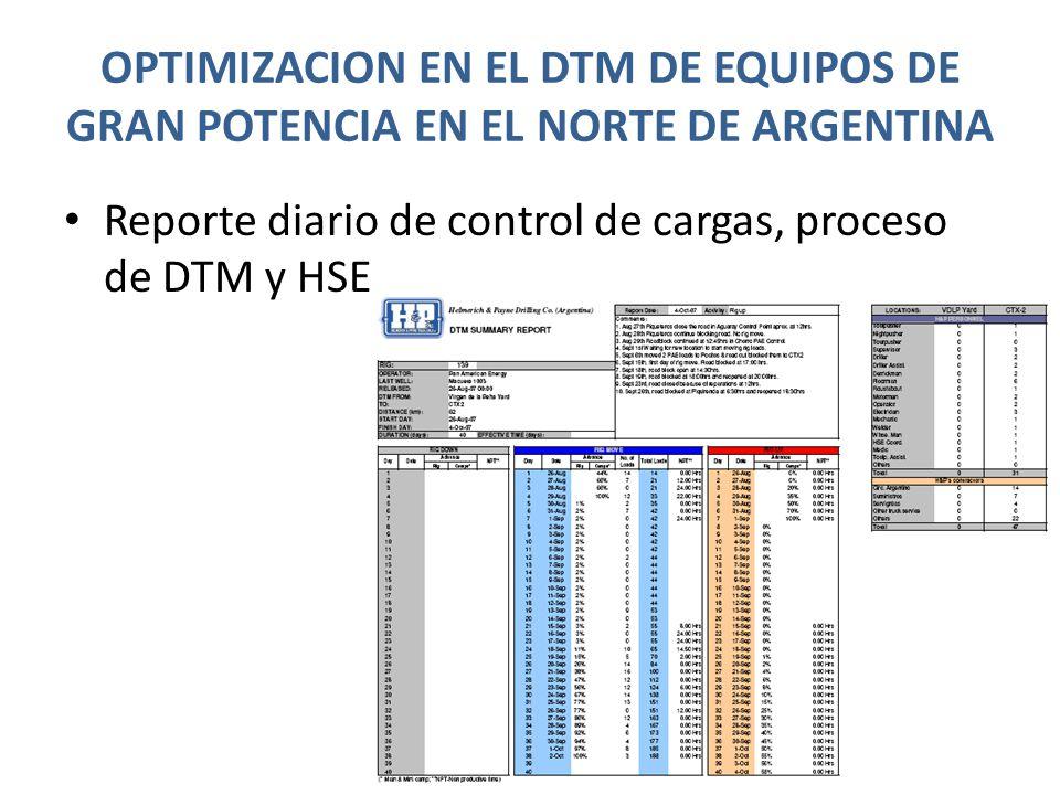 OPTIMIZACION EN EL DTM DE EQUIPOS DE GRAN POTENCIA EN EL NORTE DE ARGENTINA Reporte diario de control de cargas, proceso de DTM y HSE