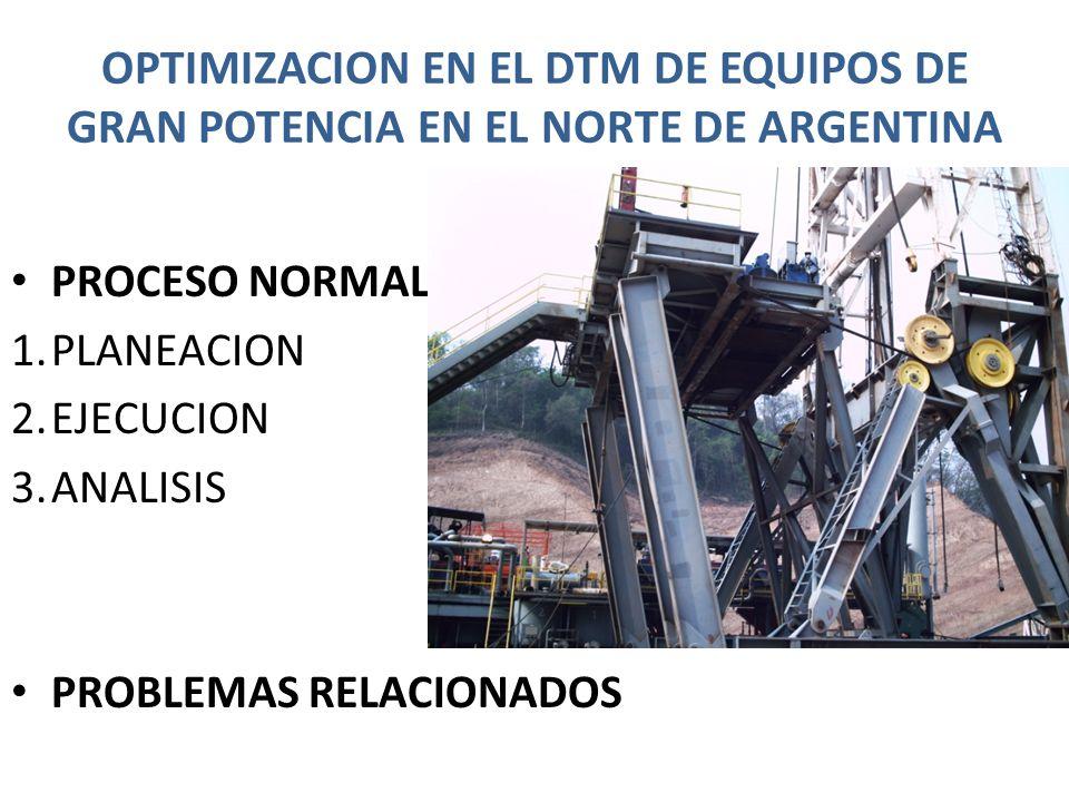 OPTIMIZACION EN EL DTM DE EQUIPOS DE GRAN POTENCIA EN EL NORTE DE ARGENTINA Social: No es una variable controlable como se ha ido comprobando a lo largo de los numerosos DTM en el Norte.