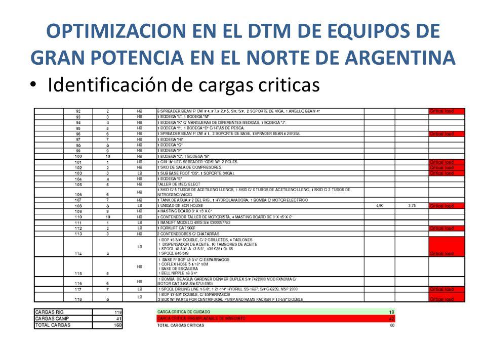 OPTIMIZACION EN EL DTM DE EQUIPOS DE GRAN POTENCIA EN EL NORTE DE ARGENTINA 151