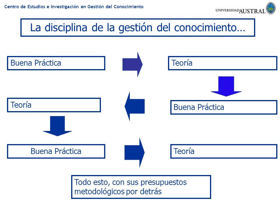 Centro de Estudios e Investigación en Gestión del Conocimiento Buena Práctica Teoría La disciplina de la gestión del conocimiento… Teoría Buena Prácti