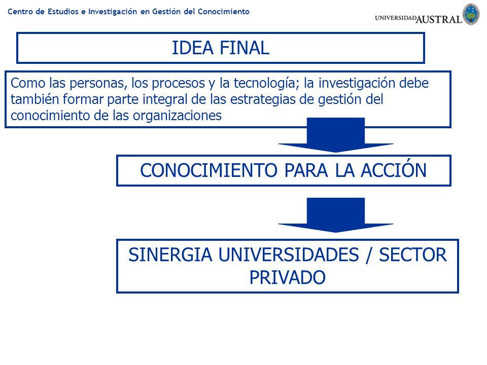 IDEA FINAL Como las personas, los procesos y la tecnología; la investigación debe también formar parte integral de las estrategias de gestión del cono