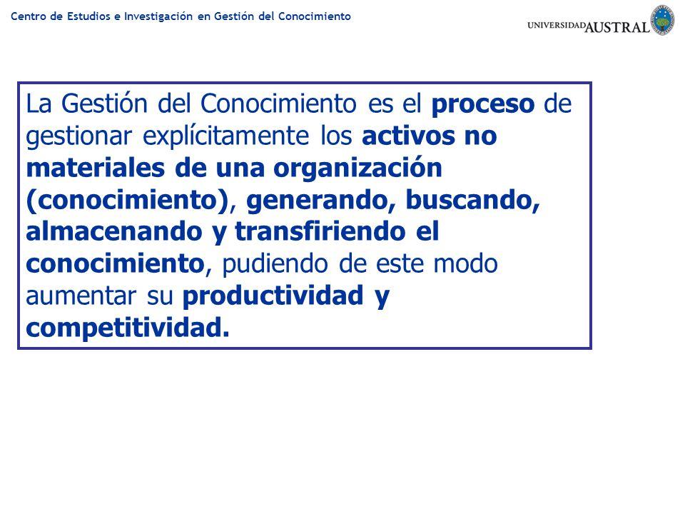 Centro de Estudios e Investigación en Gestión del Conocimiento La Gestión del Conocimiento es el proceso de gestionar explícitamente los activos no ma