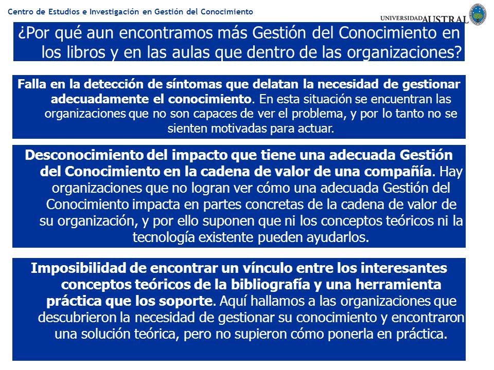Centro de Estudios e Investigación en Gestión del Conocimiento ¿Qué brinda la empresa.