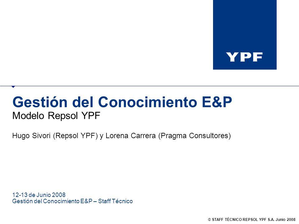 Gestión del Conocimiento E&P Modelo Repsol YPF Hugo Sivori (Repsol YPF) y Lorena Carrera (Pragma Consultores) 12-13 de Junio 2008 Gestión del Conocimi