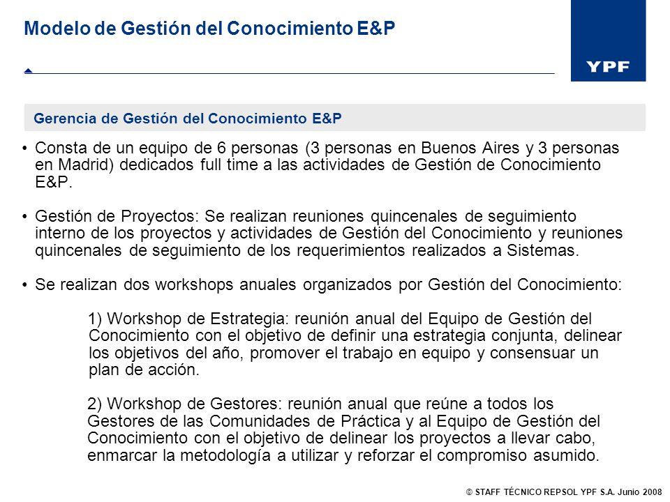 Modelo de Gestión del Conocimiento E&P Consta de un equipo de 6 personas (3 personas en Buenos Aires y 3 personas en Madrid) dedicados full time a las