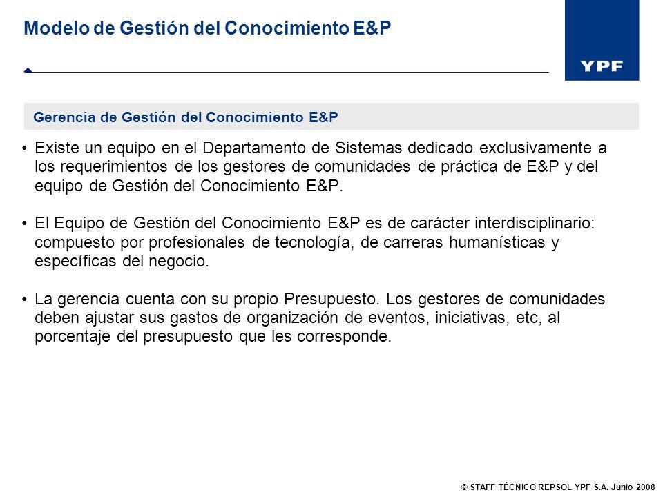 Modelo de Gestión del Conocimiento E&P Existe un equipo en el Departamento de Sistemas dedicado exclusivamente a los requerimientos de los gestores de
