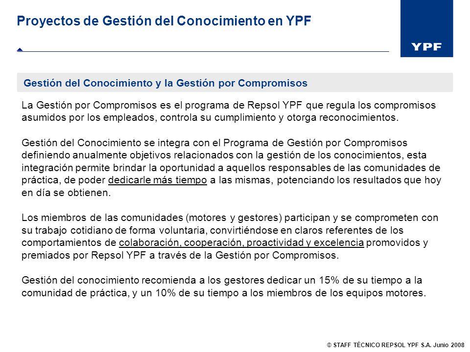 Proyectos de Gestión del Conocimiento en YPF La Gestión por Compromisos es el programa de Repsol YPF que regula los compromisos asumidos por los emple