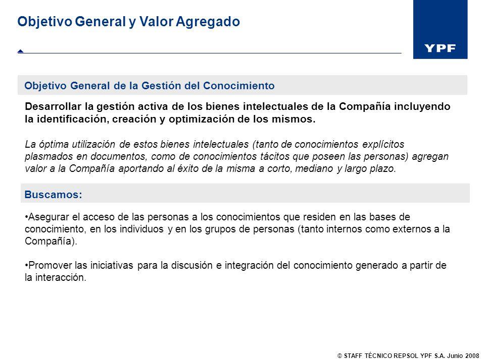 Objetivo General y Valor Agregado Desarrollar la gestión activa de los bienes intelectuales de la Compañía incluyendo la identificación, creación y op