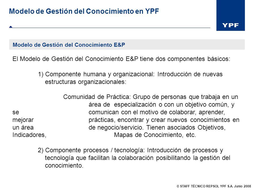 El Modelo de Gestión del Conocimiento E&P tiene dos componentes básicos: 1) Componente humana y organizacional: Introducción de nuevas estructuras org