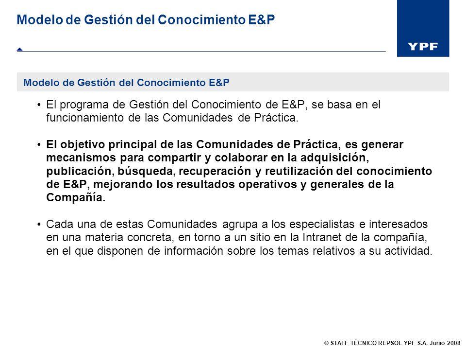 Modelo de Gestión del Conocimiento E&P El programa de Gestión del Conocimiento de E&P, se basa en el funcionamiento de las Comunidades de Práctica. El