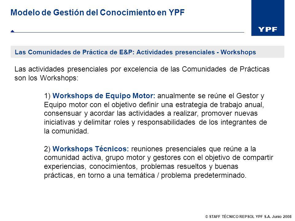 Modelo de Gestión del Conocimiento en YPF Las Comunidades de Práctica de E&P: Actividades presenciales - Workshops Las actividades presenciales por ex