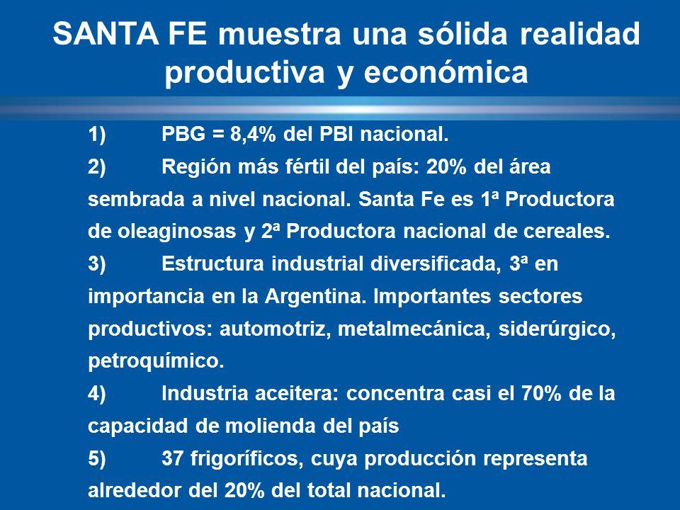6)Industria láctea: es la 1ª productora nacional, con una participación del 28%.