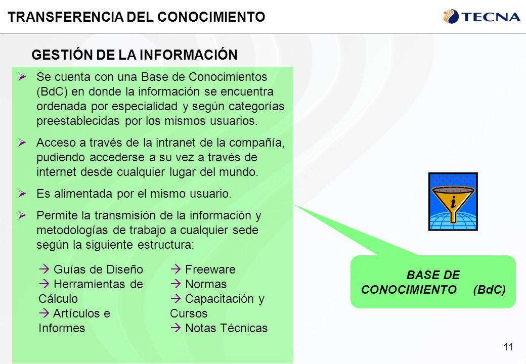 11 TRANSFERENCIA DEL CONOCIMIENTO GESTIÓN DE LA INFORMACIÓN BASE DE CONOCIMIENTO (BdC) Se cuenta con una Base de Conocimientos (BdC) en donde la infor