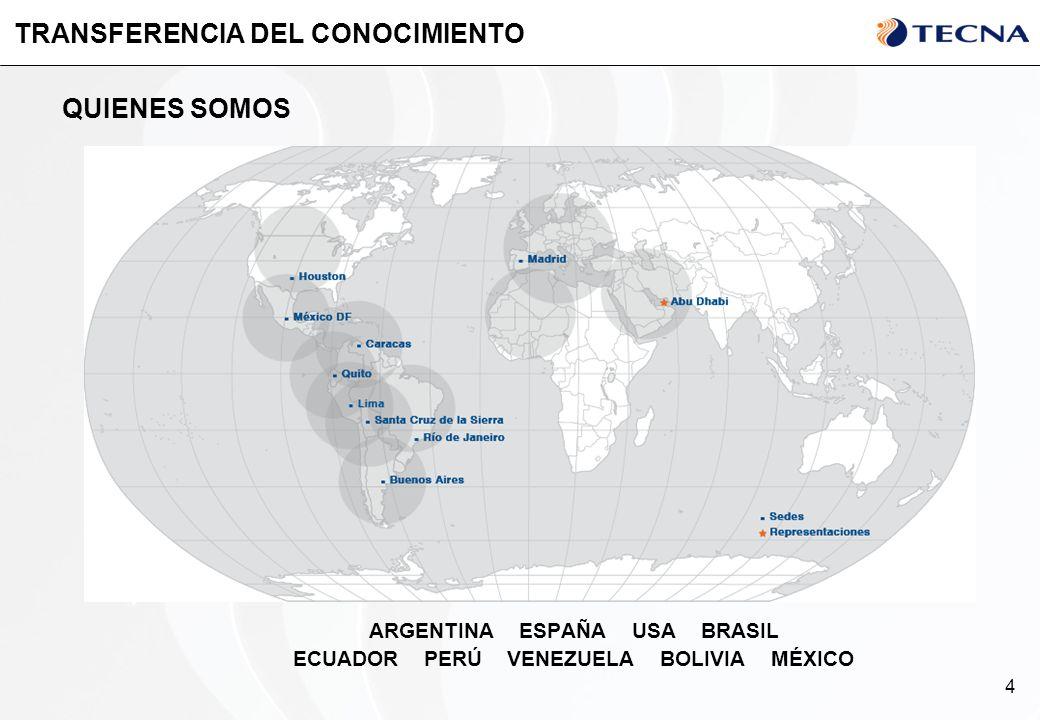 4 TRANSFERENCIA DEL CONOCIMIENTO QUIENES SOMOS ARGENTINA ESPAÑA USA BRASIL ECUADOR PERÚ VENEZUELA BOLIVIA MÉXICO