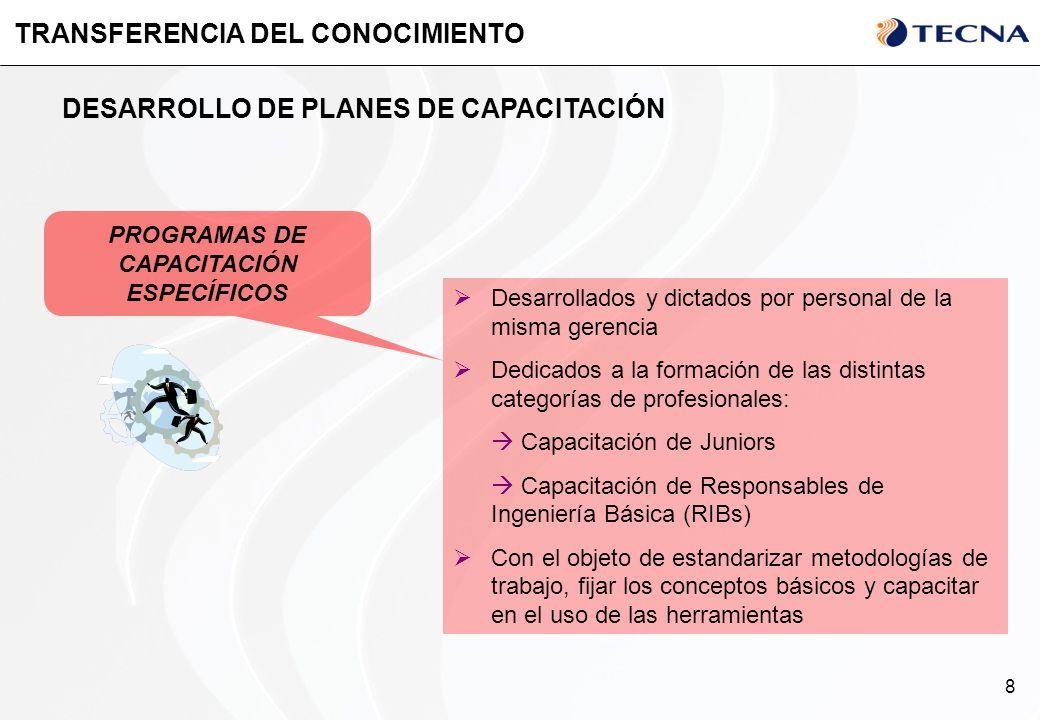 8 TRANSFERENCIA DEL CONOCIMIENTO DESARROLLO DE PLANES DE CAPACITACIÓN PROGRAMAS DE CAPACITACIÓN ESPECÍFICOS Desarrollados y dictados por personal de l