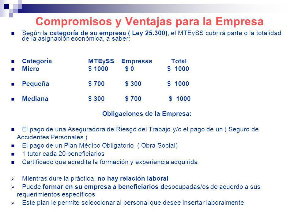 Compromisos y Ventajas para la Empresa Según la categoría de su empresa ( Ley 25.300), el MTEySS cubrirá parte o la totalidad de la asignación económica, a saber: CategoríaMTEySS Empresas Total Micro$ 1000 $ 0 $ 1000 Pequeña$ 700 $ 300 $ 1000 Mediana$ 300 $ 700 $ 1000 Obligaciones de la Empresa: El pago de una Aseguradora de Riesgo del Trabajo y/o el pago de un ( Seguro de Accidentes Personales ) El pago de un Plan Médico Obligatorio ( Obra Social) 1 tutor cada 20 beneficiarios Certificado que acredite la formación y experiencia adquirida Mientras dure la práctica, no hay relación laboral Puede formar en su empresa a beneficiarios desocupadas/os de acuerdo a sus requerimientos específicos Este plan le permite seleccionar al personal que desee insertar laboralmente