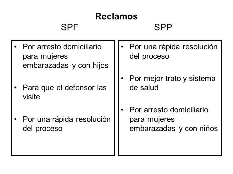 Reclamos SPFSPP Por arresto domiciliario para mujeres embarazadas y con hijos Para que el defensor las visite Por una rápida resolución del proceso Po