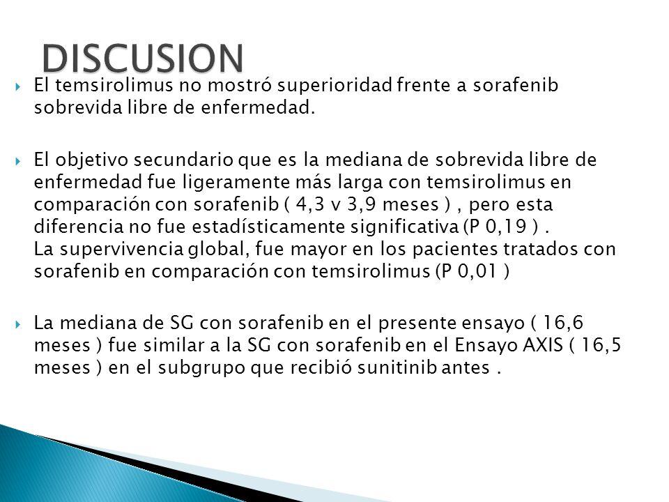 Las razones de la falta de correlación entre SLP y la SG en el presente estudio no se entienden completamente.