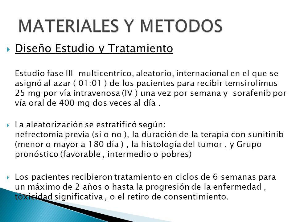 Se permitió la reducción de dosis relacionadas con la toxicidad por temsirolimus ( 20 mg, luego 15 mg a la semana ) y sorafenib ( 400 mg al día, luego 400 mg cada dos días ).