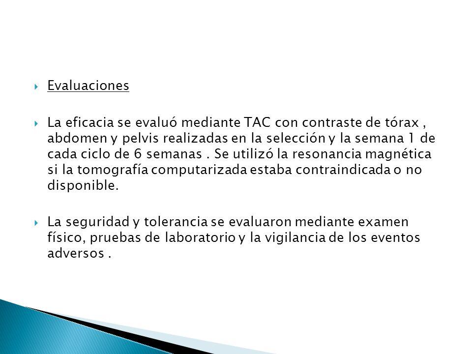 Los pacientes fueron evaluados en 112 centros de 20 países; se enrolaron 512 pacientes entre el 19 de septiembre de 2007 y el 18 de abril de 2011 Los pacientes fueron asignados al azar para recibir 25 mg de temsirolimus IV semana (n 259 ) o sorafenib 400 mg por vía oral dos veces al día ( N 253 ).