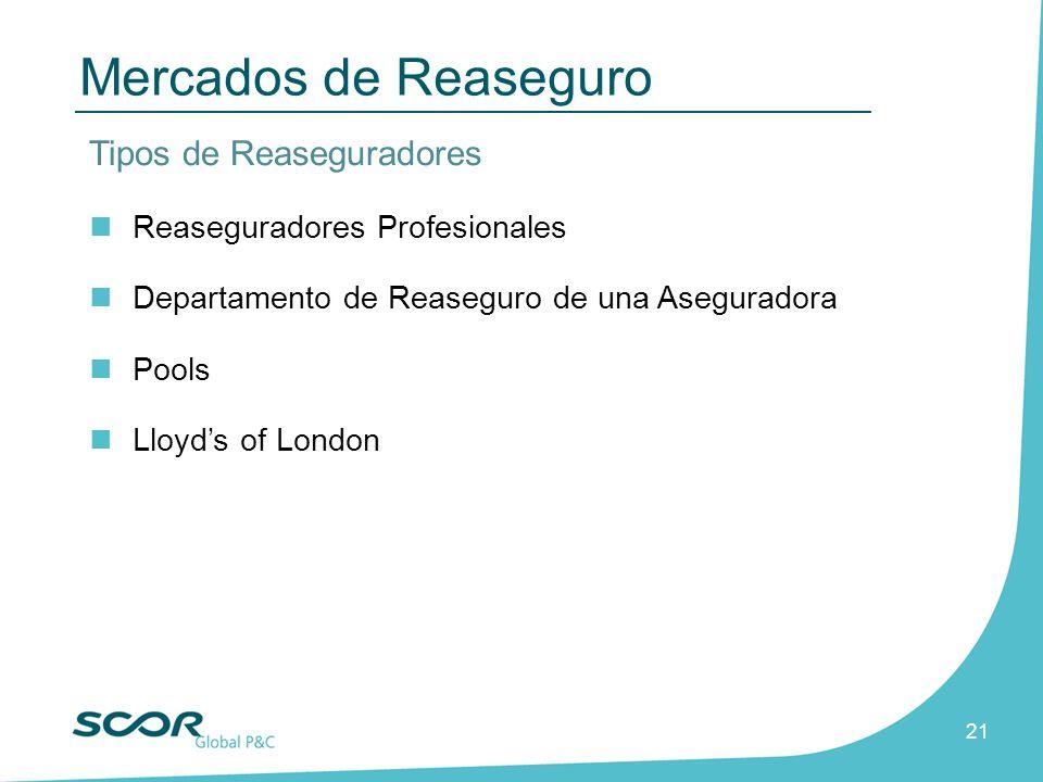 21 Tipos de Reaseguradores Reaseguradores Profesionales Departamento de Reaseguro de una Aseguradora Pools Lloyds of London Mercados de Reaseguro