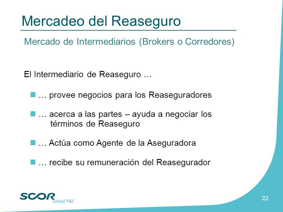22 Mercado de Intermediarios (Brokers o Corredores) El Intermediario de Reaseguro … … provee negocios para los Reaseguradores … acerca a las partes –