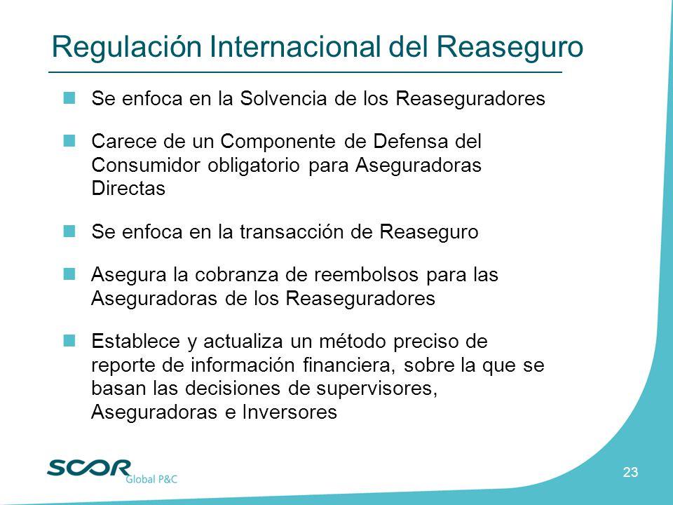 23 Se enfoca en la Solvencia de los Reaseguradores Carece de un Componente de Defensa del Consumidor obligatorio para Aseguradoras Directas Se enfoca