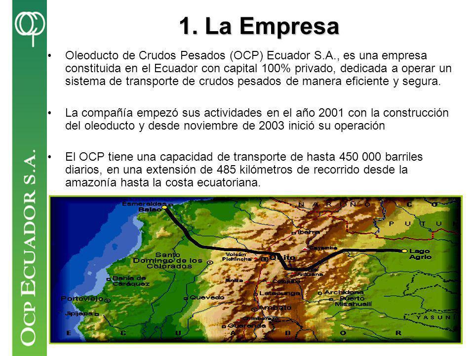 14 Al momento OCP Ecuador S.A.