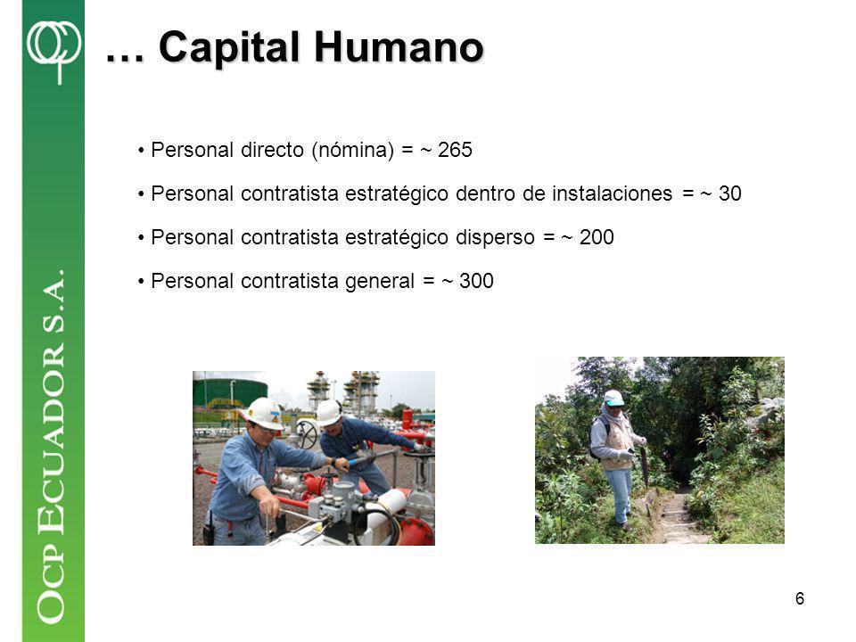 17 5.Conclusiones OCP Ecuador S.A.
