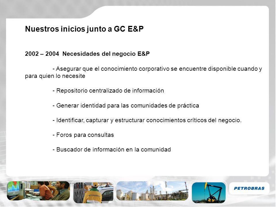 Nuestros inicios junto a GC E&P 2002 – 2004 Necesidades del negocio E&P - Asegurar que el conocimiento corporativo se encuentre disponible cuando y pa