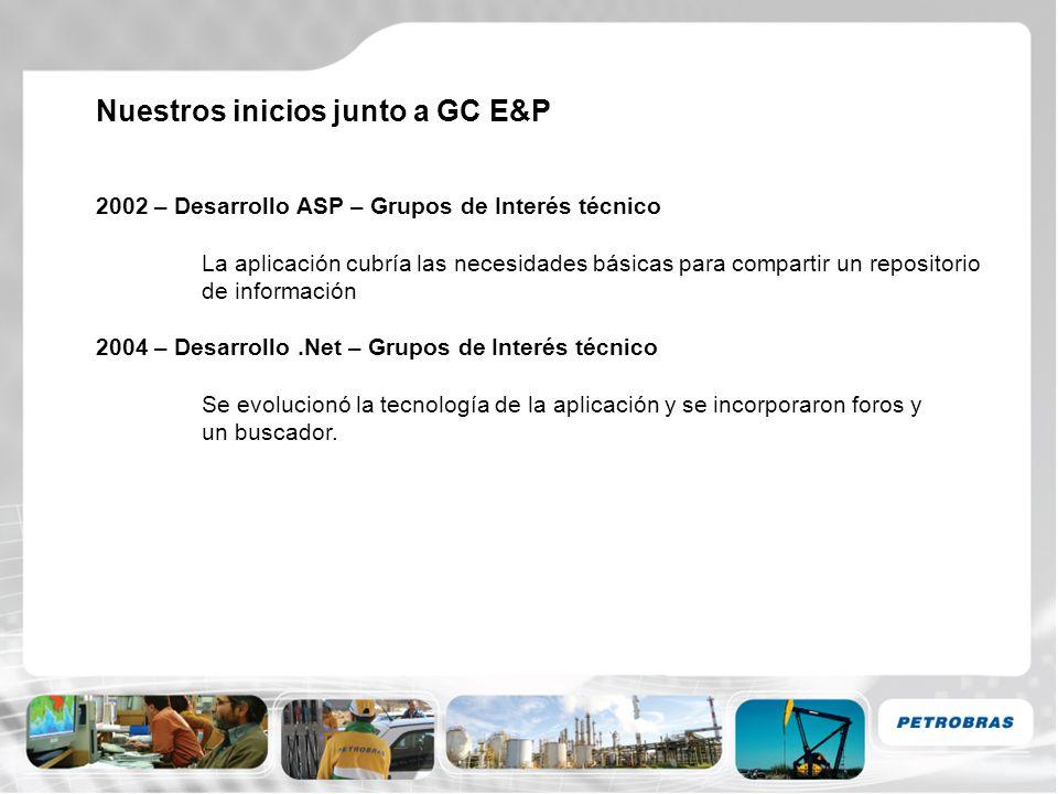 Nuestros inicios junto a GC E&P 2002 – Desarrollo ASP – Grupos de Interés técnico La aplicación cubría las necesidades básicas para compartir un repos
