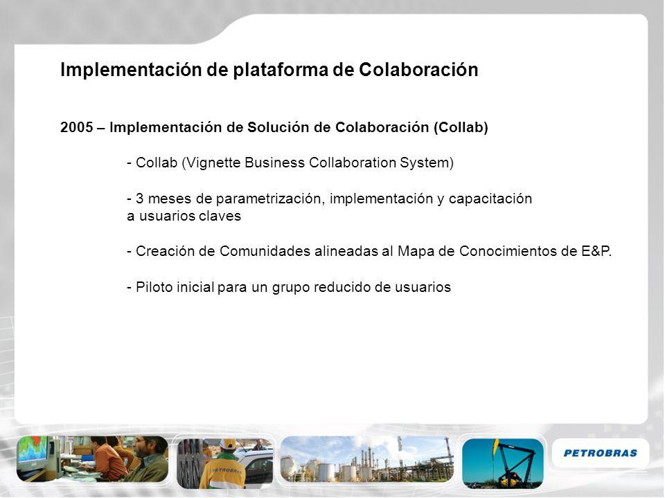 Implementación de plataforma de Colaboración 2005 – Implementación de Solución de Colaboración (Collab) - Collab (Vignette Business Collaboration Syst
