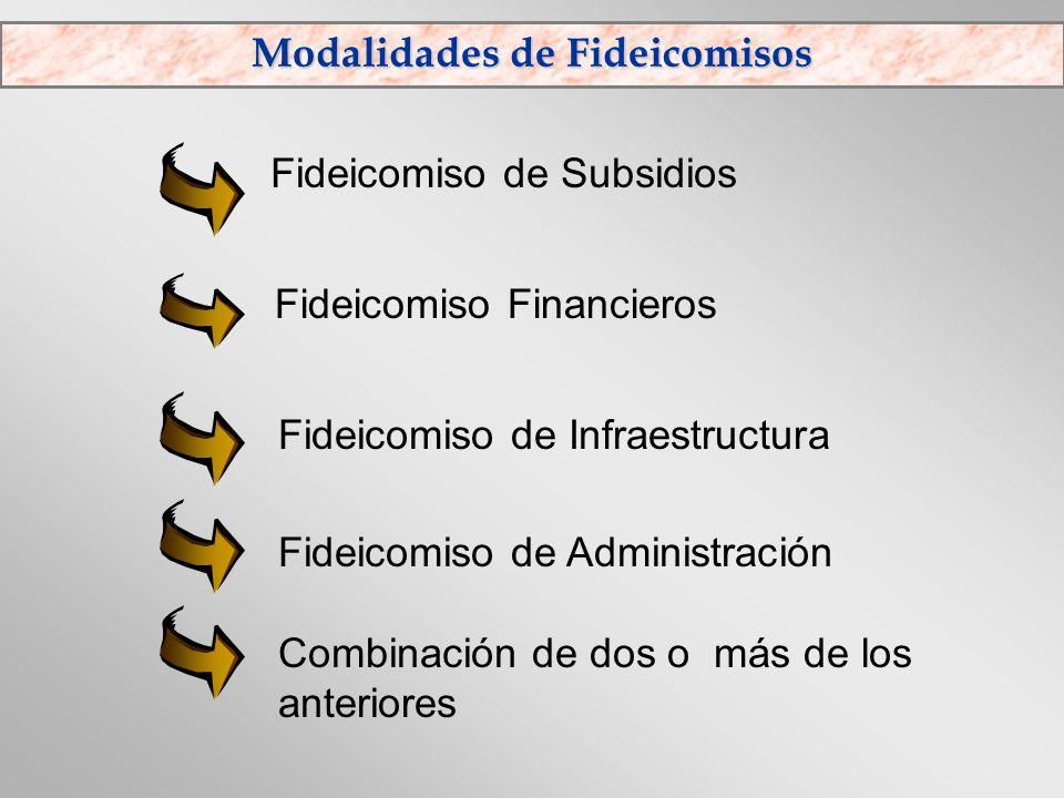 Fideicomiso de Subsidios Fideicomiso Financieros Fideicomiso de Infraestructura Fideicomiso de Administración Combinación de dos o más de los anterior