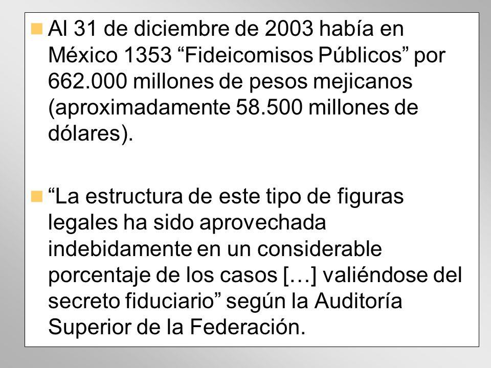 Al 31 de diciembre de 2003 había en México 1353 Fideicomisos Públicos por 662.000 millones de pesos mejicanos (aproximadamente 58.500 millones de dóla