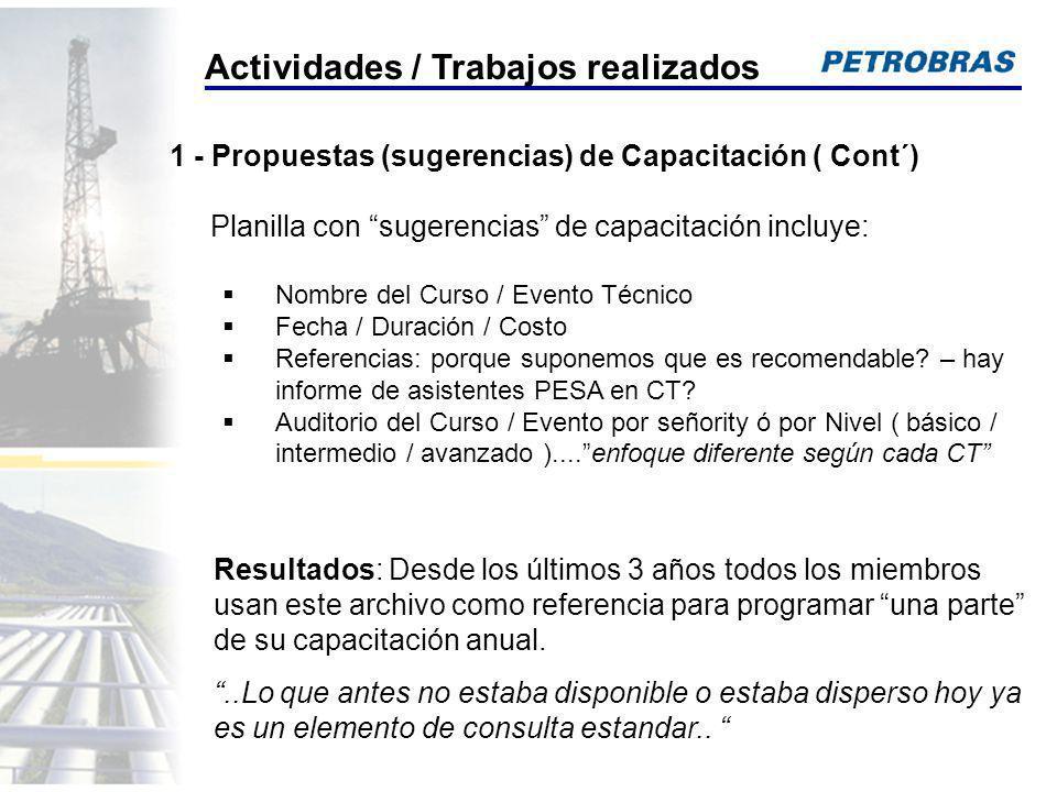 1 - Propuestas (sugerencias) de Capacitación ( Cont´) Planilla con sugerencias de capacitación incluye: Nombre del Curso / Evento Técnico Fecha / Dura