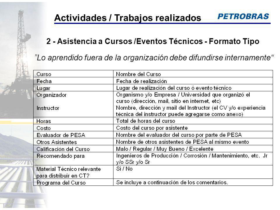 2 - Asistencia a Cursos /Eventos Técnicos - Formato Tipo Actividades / Trabajos realizados Lo aprendido fuera de la organización debe difundirse inter