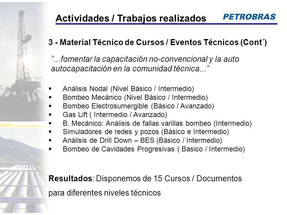 Análisis Nodal (Nivel Básico / Intermedio) Bombeo Mecánico (Nivel Básico / Intermedio) Bombeo Electrosumergible (Básico / Avanzado) Gas Lift ( Interme