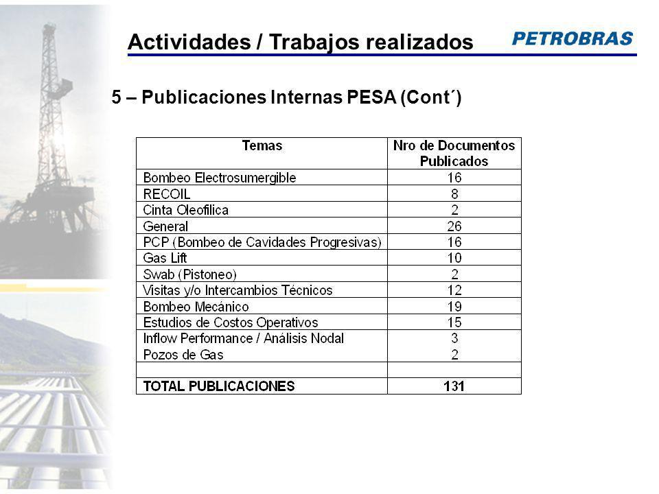 Actividades / Trabajos realizados 5 – Publicaciones Internas PESA (Cont´)