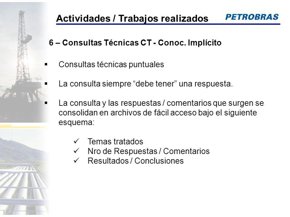 Consultas técnicas puntuales La consulta siempre debe tener una respuesta. La consulta y las respuestas / comentarios que surgen se consolidan en arch