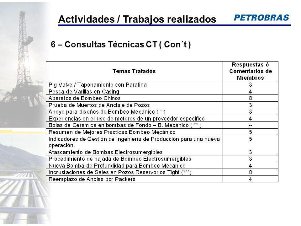 Actividades / Trabajos realizados 6 – Consultas Técnicas CT ( Con´t )